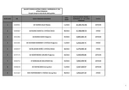 Porezi i doprinosi na licna primanja-januar 2015