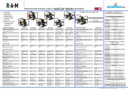 EKH Katalog - Zavarivanje