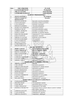 Spisak službenika i namještenika sa zvanjima