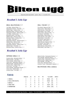 Rezultati 3. kola Lige Rezultati 4. kola Lige Tabela