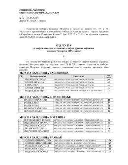 Одлука о додјели мандата члановима савјета