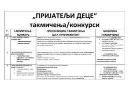 """""""ПРИЈАТЕЉИ ДЕЦЕ"""" такмичења/конкурси"""