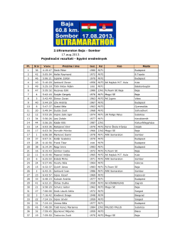 2.Ultramaraton Baja - Sombor 17.aug.2013. Pojedinačni rezultati