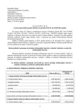 Izveštaj o ostvarenju budžeta grada Subotice za