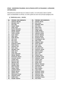 spisak vandrednih polaznika koji su prijavili ispite za polaganje u