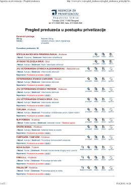 Pregled preduzeća u postupku privatizacije