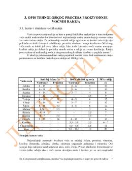 TP 1.1.009. Tehnološki projekat proizvodnje voćnih rakija