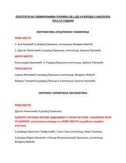 резултати на такмичењима ученика од 1.до 4.разреда у