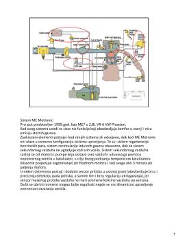 Sistem ME Motronic Prvi put predstavljen 1999.god. kao ME7 u 2.8L