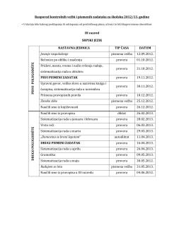 Распоред контролних вежби и писмених задатака