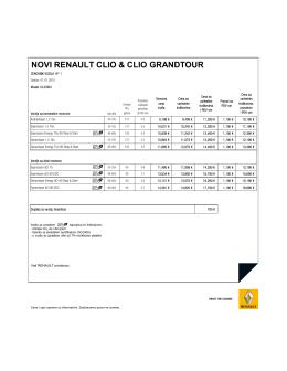 Copy of Promotivni Renault cenovnik 01 01 2015.xlsx