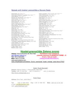 spisak hostela za prenociste