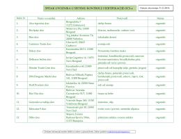Uvoznici organskih proizvoda