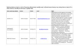 Oglasi poslodavaca prijavljenih za učešće u mjeri