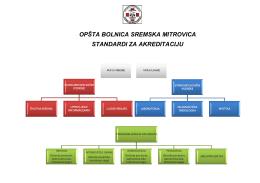 timovi za akreditaciju - Opšta bolnica Sremska Mitrovica