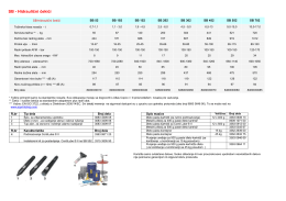 SB - Hidraulični čekići katalog (PDF)