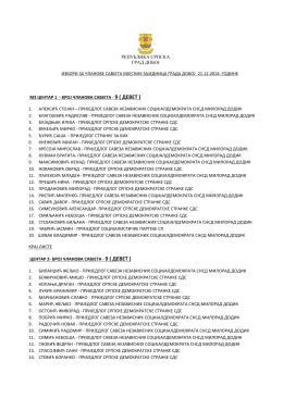 Ovjerene kandidatske liste