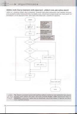 Tvorba algoritmu s použitím cyklu