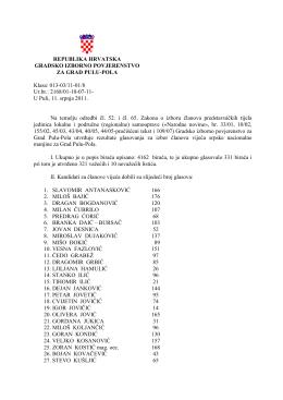 Rezultati izbora za članove vijeća srpske nacionalne