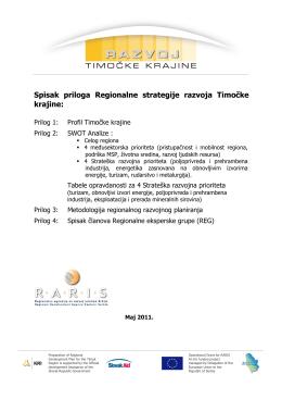Профил Тимочке крајине - invest
