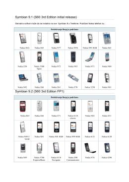Lista mobilnih telefona za praćenje