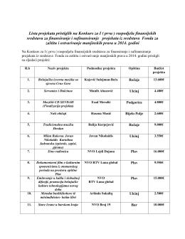 ovdje - Fond za zaštitu i ostvarivanje manjinskih prava Crne Gore