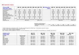 MB - Hidraulični čekići katalog (PDF)