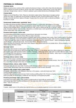 Vezbanje - Word 05-02 - rad sa tabelama 1.pdf