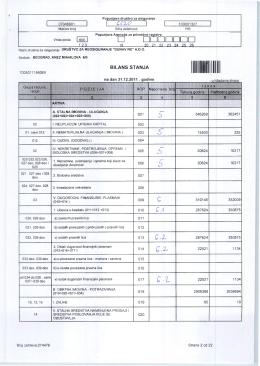 Godišnji izveštaj za 2011