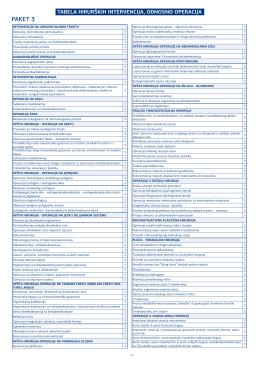 Tabela hirurških intervencija, odnosno operacija – paket 3