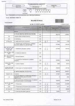 Finansijski izveštaji za 2013.