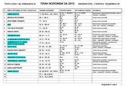 план изложби за 2015.