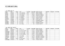 E7 VHF KUP 2014.