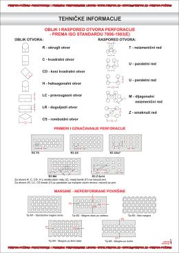 Perforacija - tehničke informacije i vrste otvora