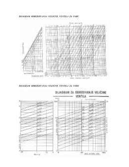 dijagram odredjivanja velicine ventila za paru dijagram odredjivanja