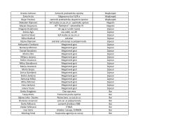 Spisak učesnika na Poslovnom forumu u Kladovu