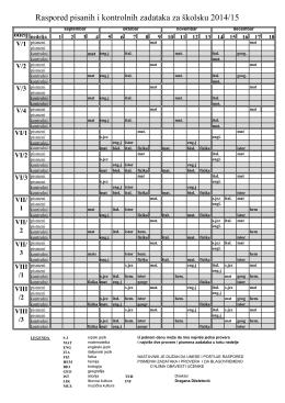 Распоред писаних и контролних задатака за прво полугодиште