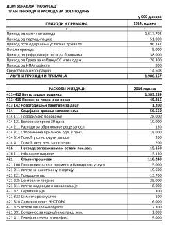 Finansijski plan za 2014. godinu