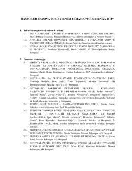 "raspored radova po okvirnim temama ""procesinga 2011"""