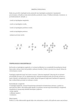 mrežna topologija i fizički sloj