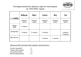 Распоред контролних задатака у другом полугодишту шк. 2013