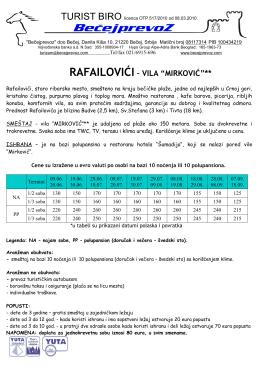 """RAFAILOVIĆI – VILA """"MIRKOVIĆ""""**"""