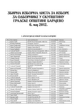 ZIL_Barajevo_2012