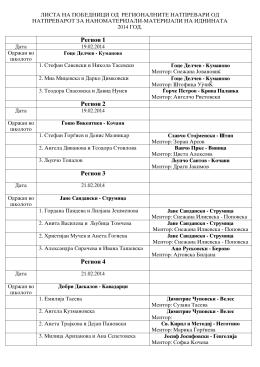 raspored na regionalnite natprevari - Технолошко