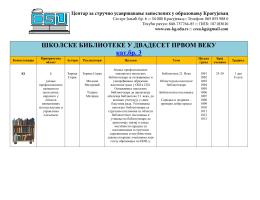 Seminari i tribine CSU Kragujevac
