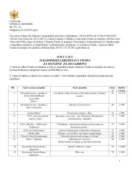 Odluka o raspodjeli sredstava Fonda za manjine za 2011.godinu