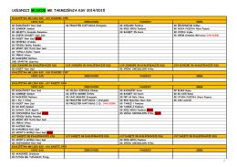 Spisak prijavljenih učesnika MK takmičenja KSV za