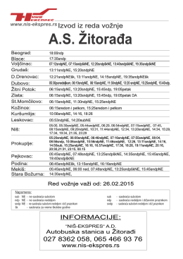 A.S. Žitorađa - Niš