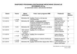 Распоред програма континуиране медицинске едукације за