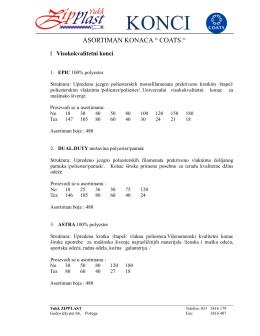 Asortiman konaca firme COATS - YuKK Zipplast Požega | patent